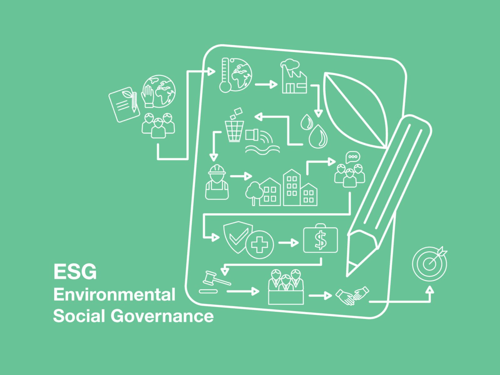 ESG - Environmental Social Governance
